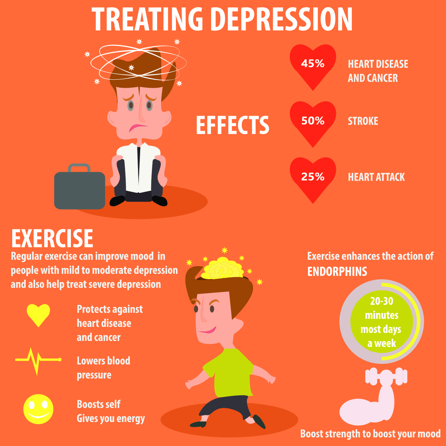 Exercise and Depression | Biltmore Psychology and Counseling